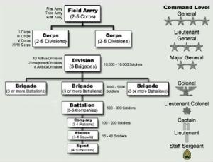 How the U.S. military prepared me for Agile